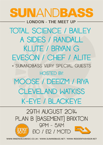 SUNANDBASS with Total Science, Bailey, A Sides, Randall @ Plan B   London   United Kingdom